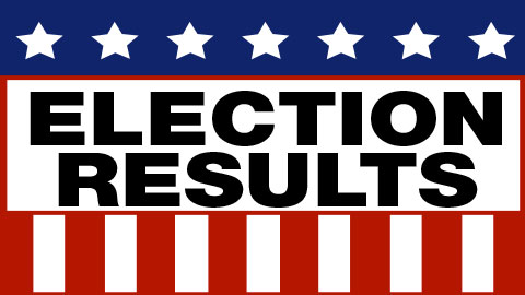 Election Results image 2016-118809342