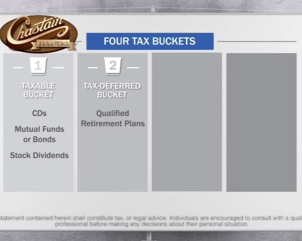 Four Tax Buckets_50050166-159532