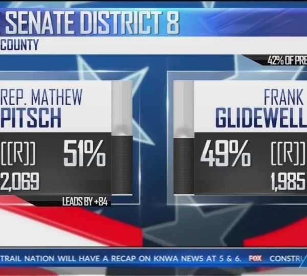 Mathew_Pitsch_Wins_District_8_State_Sena_0_20180620133801