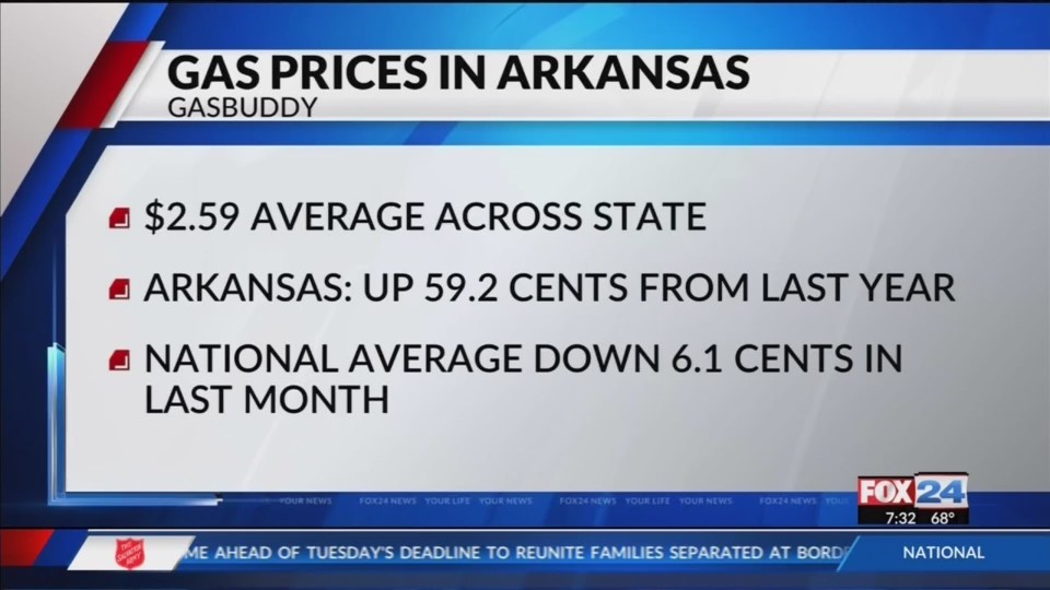 Gas_Prices_Rise_in_Arkansas_0_20180709132929
