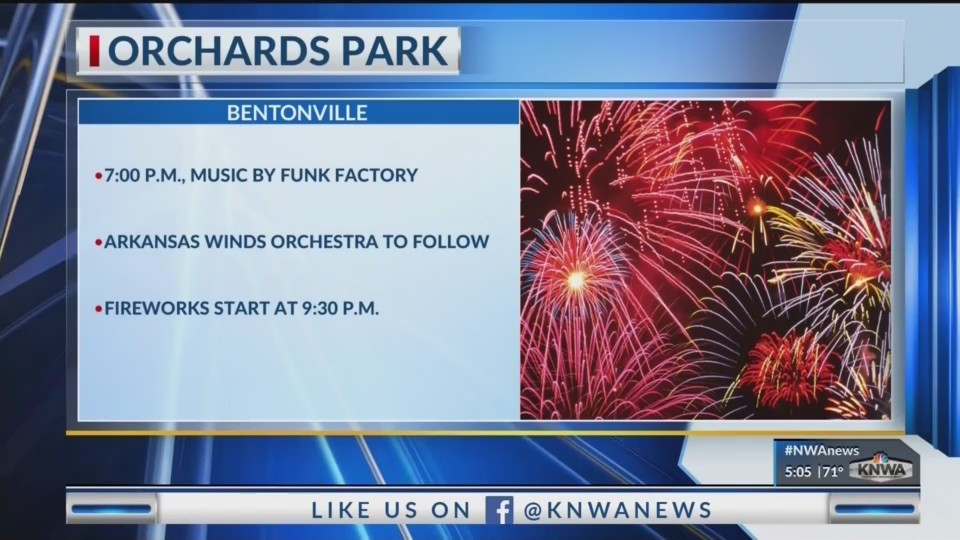 KNWA_Early_Today__July_4th_Activities_0_20180704111203
