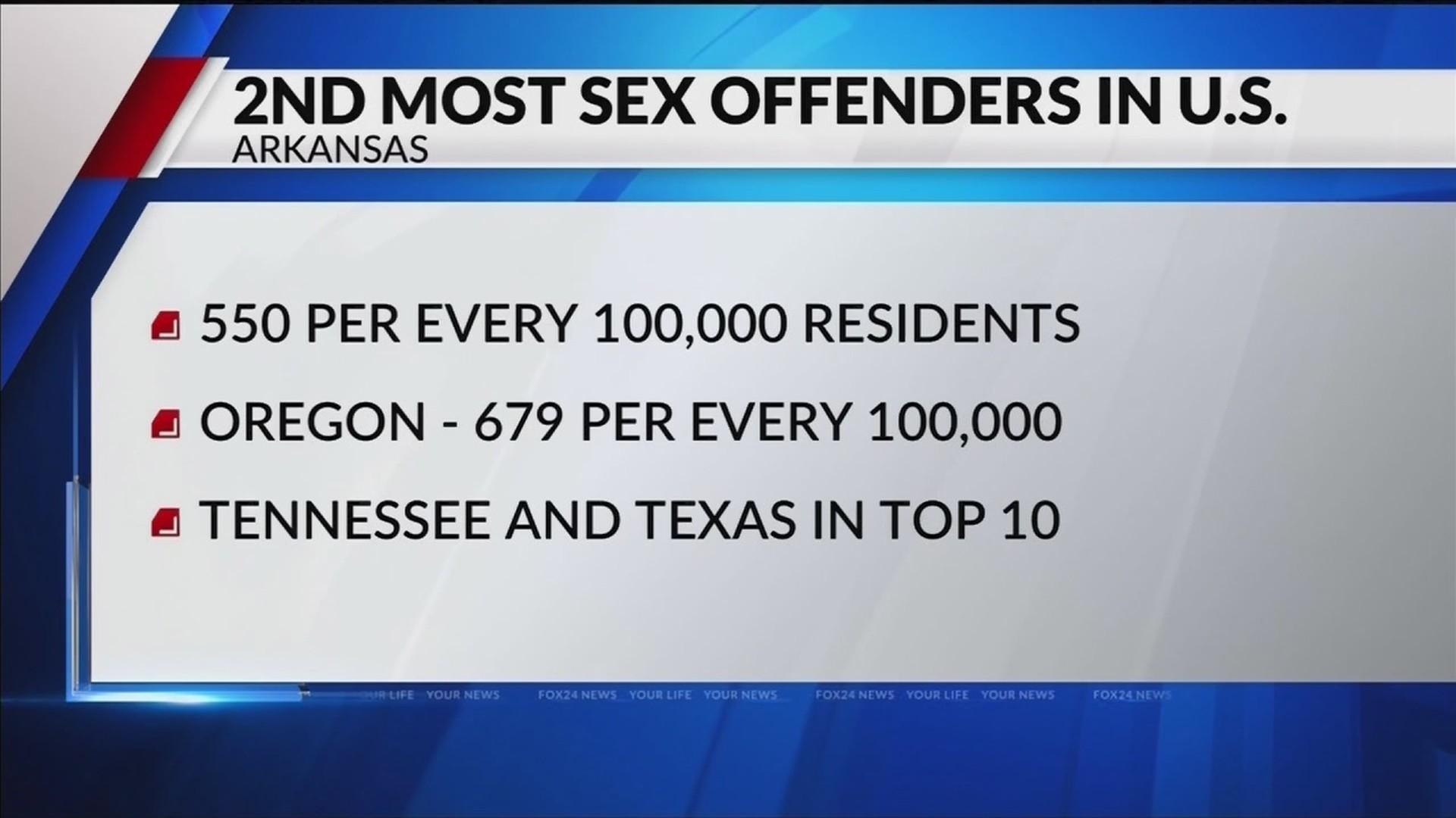 Arkansas_Has_2nd_Most_Registered_Sex_Off_0_20180831115330