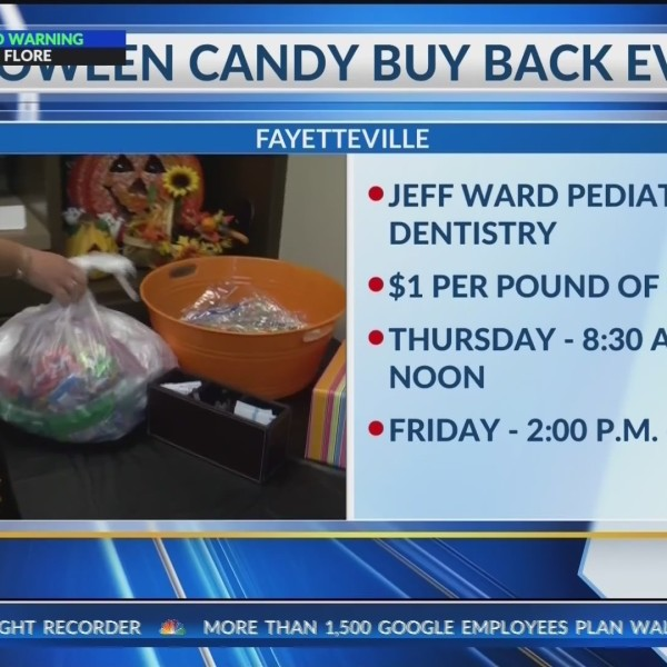 Local Dentist Wants to Buy Your Unwanted Candy