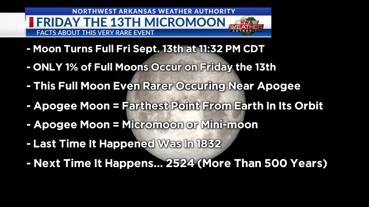 Friday the 13th AND a full moon - MyE28.com