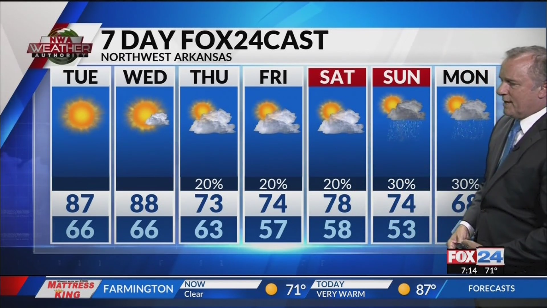 Weather Tuesday
