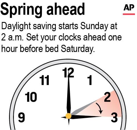 Spring Ahead Daylight Savings Starts